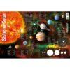 Lámina del Sistema Solar