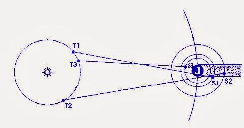 diagramasatelites