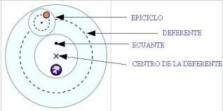 ecuante